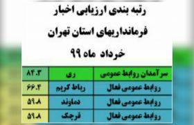 کسب عنوان سرآمدان روابط عمومی فرمانداری های استان تهران توسط روابط عمومی فرمانداری ویژه شهرستان ری